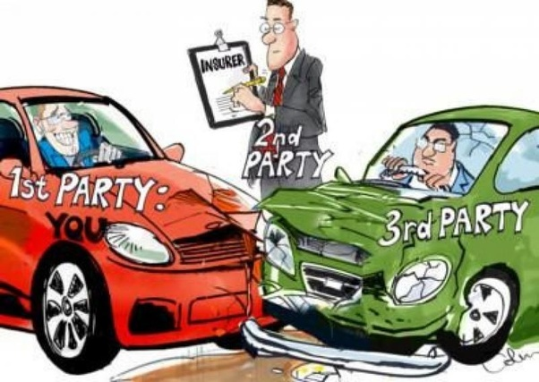 How Does Third Party Car Insurance Work?